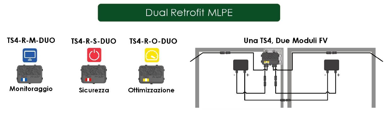 TS4-R-DUO: Piattaforma TS4 Retrofit Dual